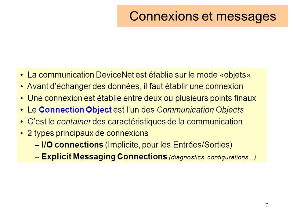 Connexions et messages