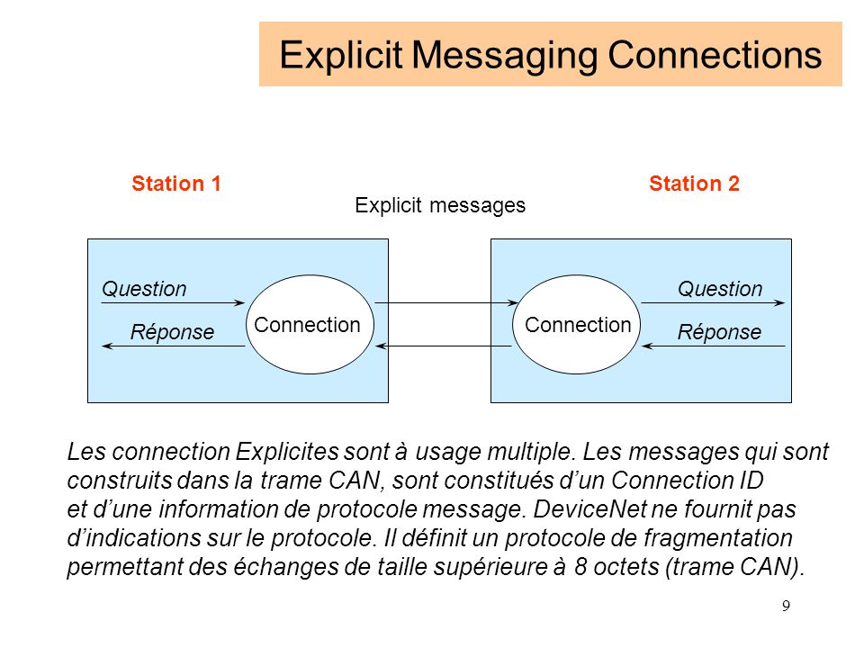 Explicit Messaging Connections