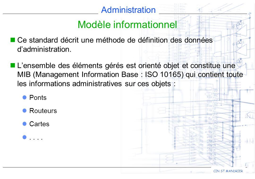 Modèle informationnel