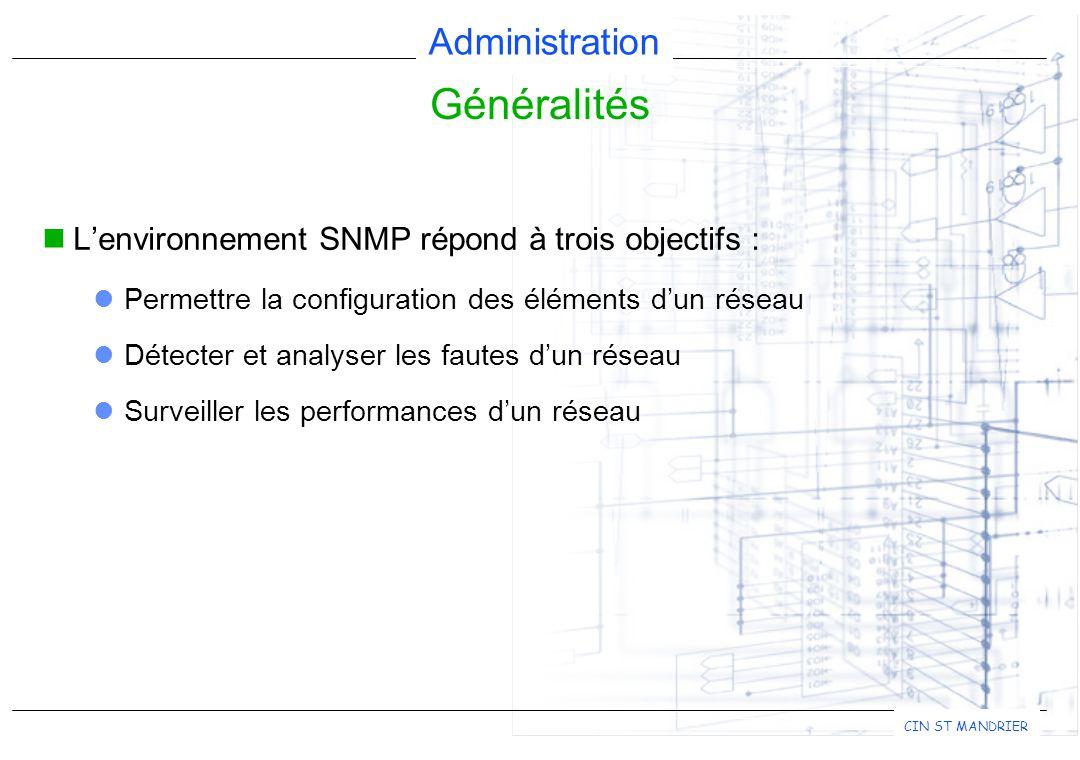 Généralités L'environnement SNMP répond à trois objectifs :