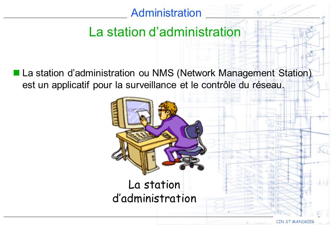 La station d'administration