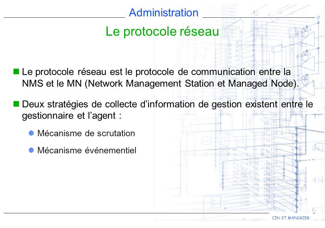 Le protocole réseau Le protocole réseau est le protocole de communication entre la NMS et le MN (Network Management Station et Managed Node).