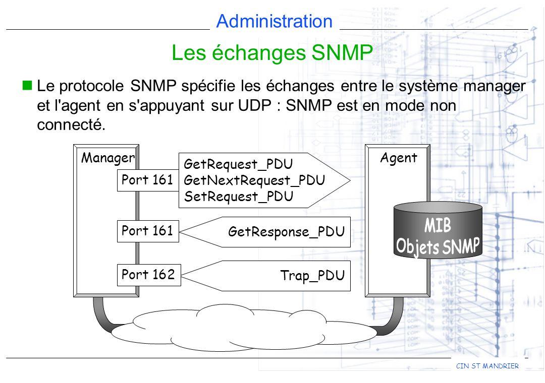 Les échanges SNMP Le protocole SNMP spécifie les échanges entre le système manager et l agent en s appuyant sur UDP : SNMP est en mode non connecté.