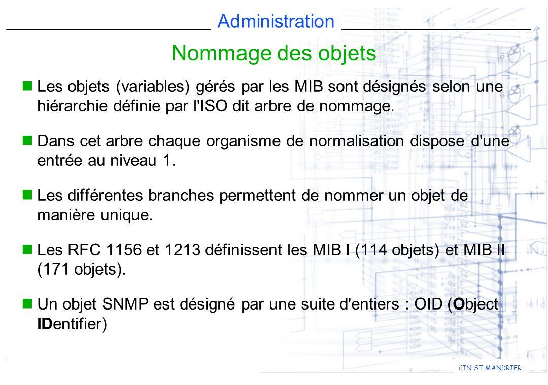 Nommage des objets Les objets (variables) gérés par les MIB sont désignés selon une hiérarchie définie par l ISO dit arbre de nommage.
