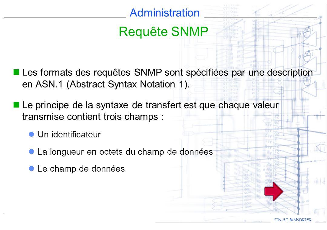 Requête SNMP Les formats des requêtes SNMP sont spécifiées par une description en ASN.1 (Abstract Syntax Notation 1).