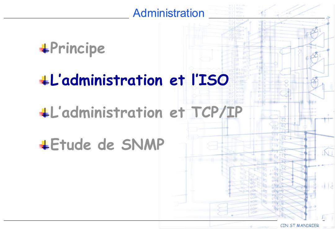 Principe L'administration et l'ISO L'administration et TCP/IP Etude de SNMP