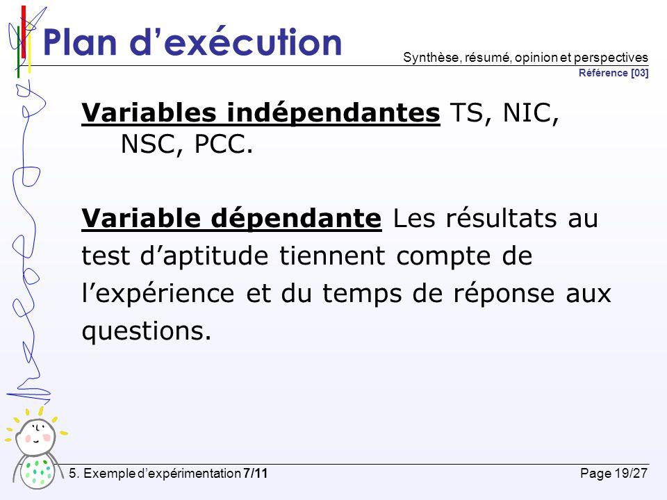 Plan d'exécution Variables indépendantes TS, NIC, NSC, PCC.