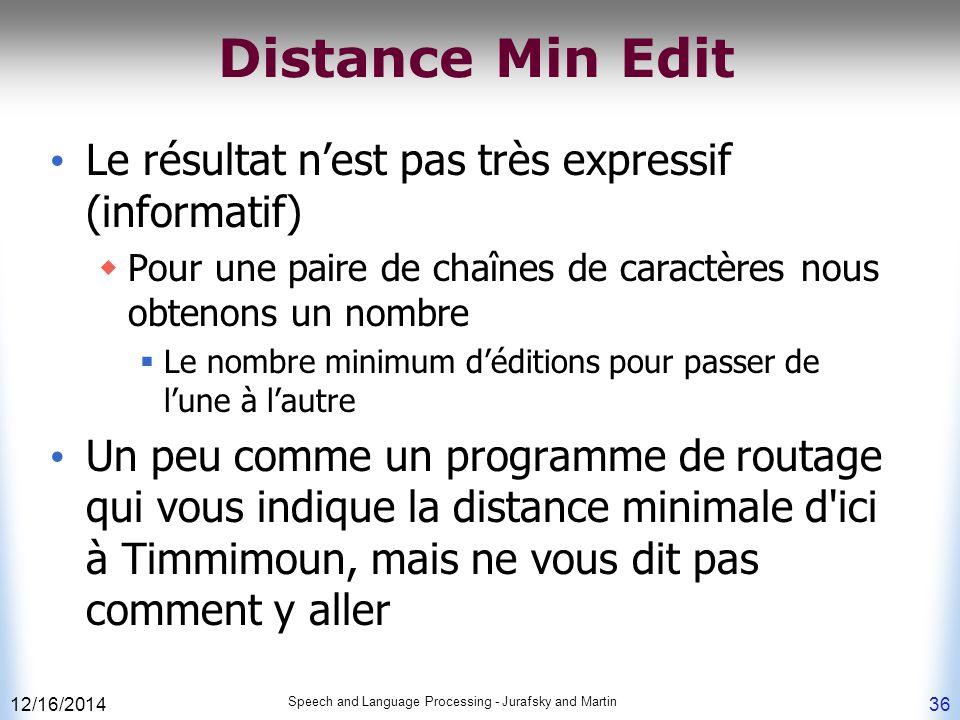 Distance Min Edit Le résultat n'est pas très expressif (informatif)