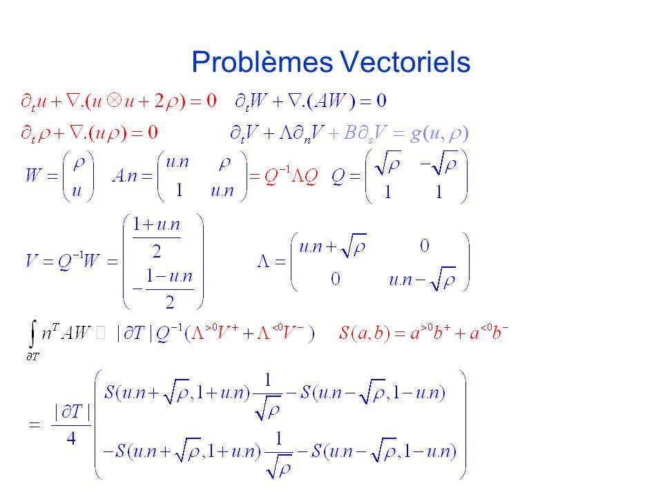 Problèmes Vectoriels