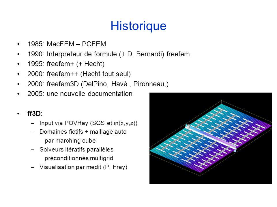 Historique 1985: MacFEM – PCFEM