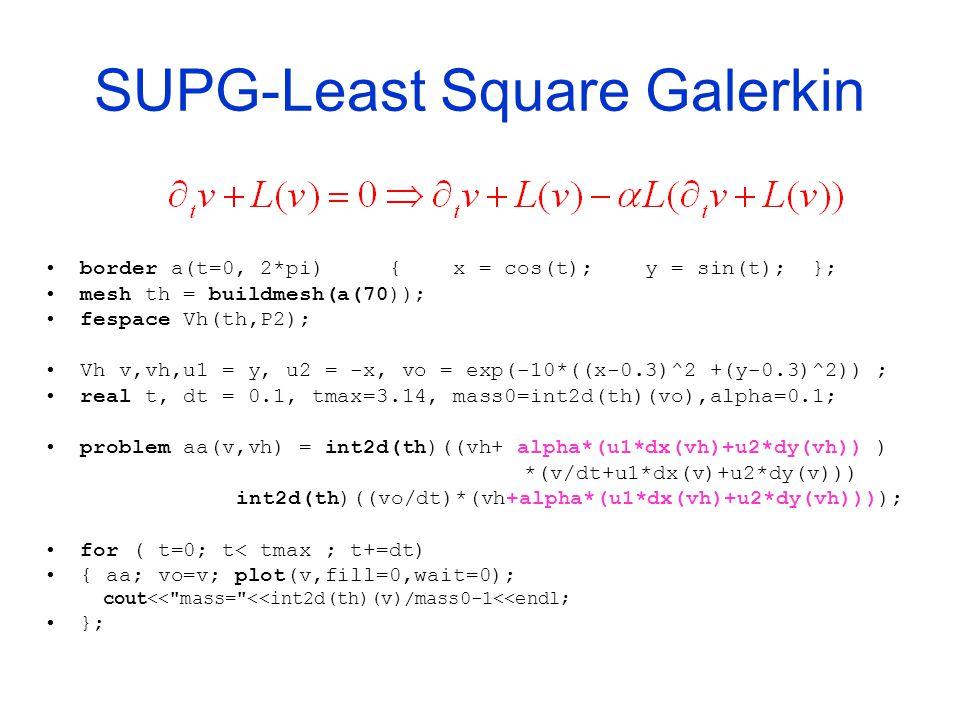 SUPG-Least Square Galerkin