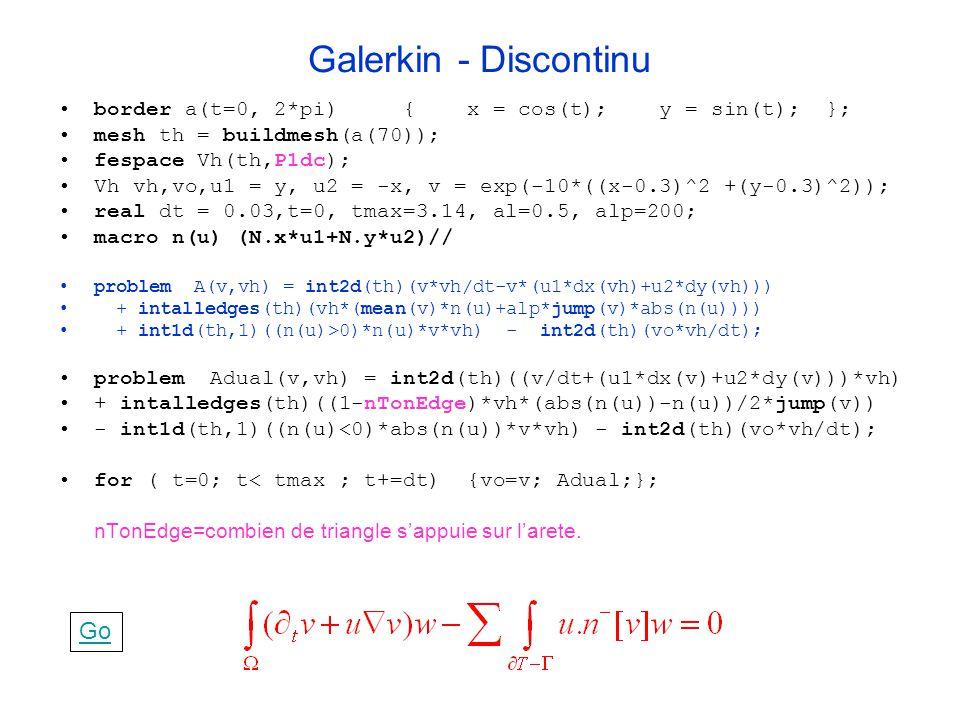 Galerkin - Discontinu Go