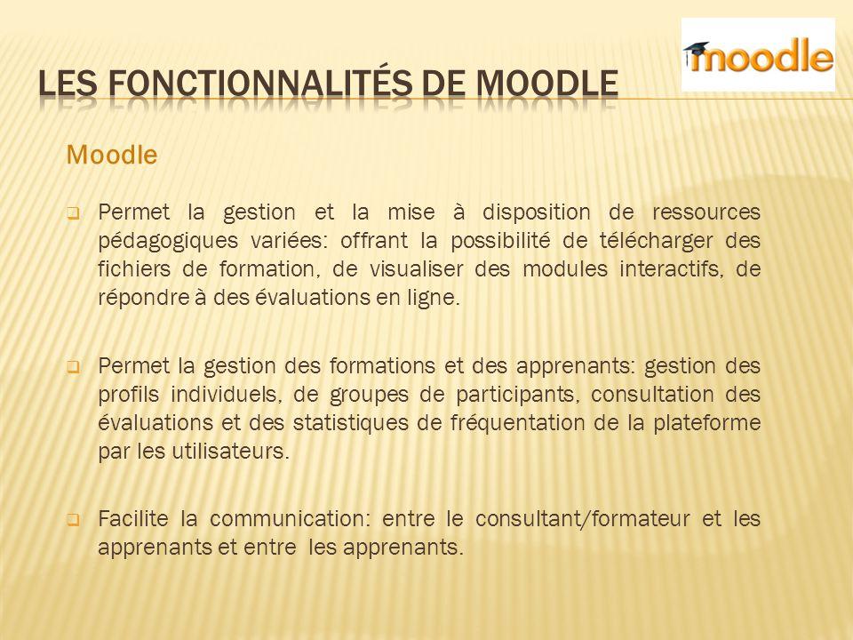 Les Fonctionnalités DE MOODLE