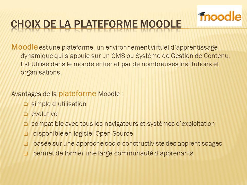 Choix de la plateforme Moodle