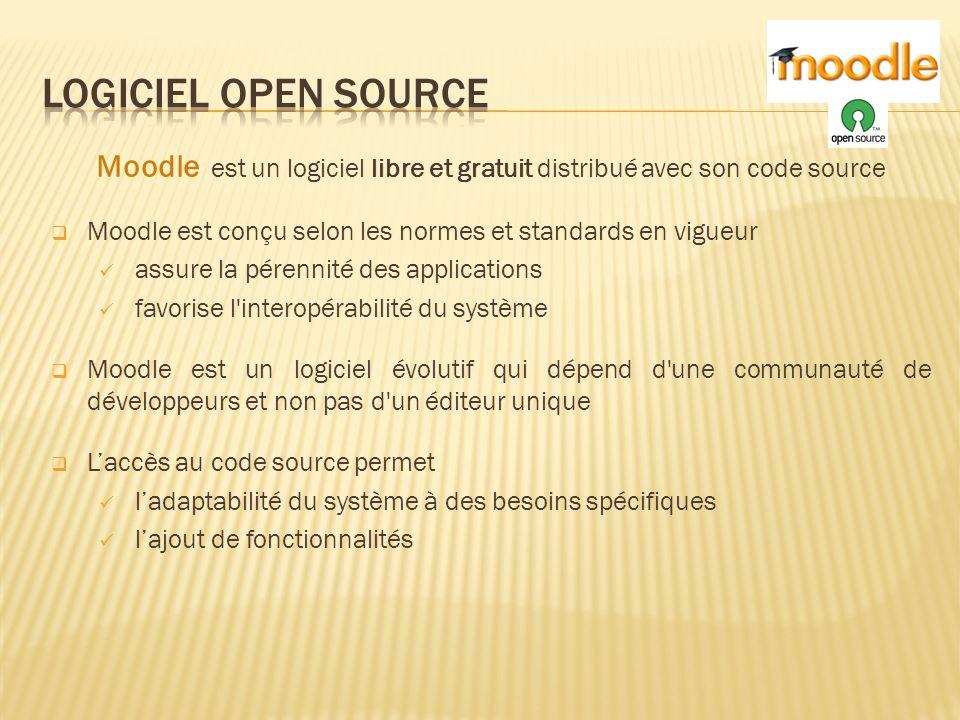 Moodle est un logiciel libre et gratuit distribué avec son code source