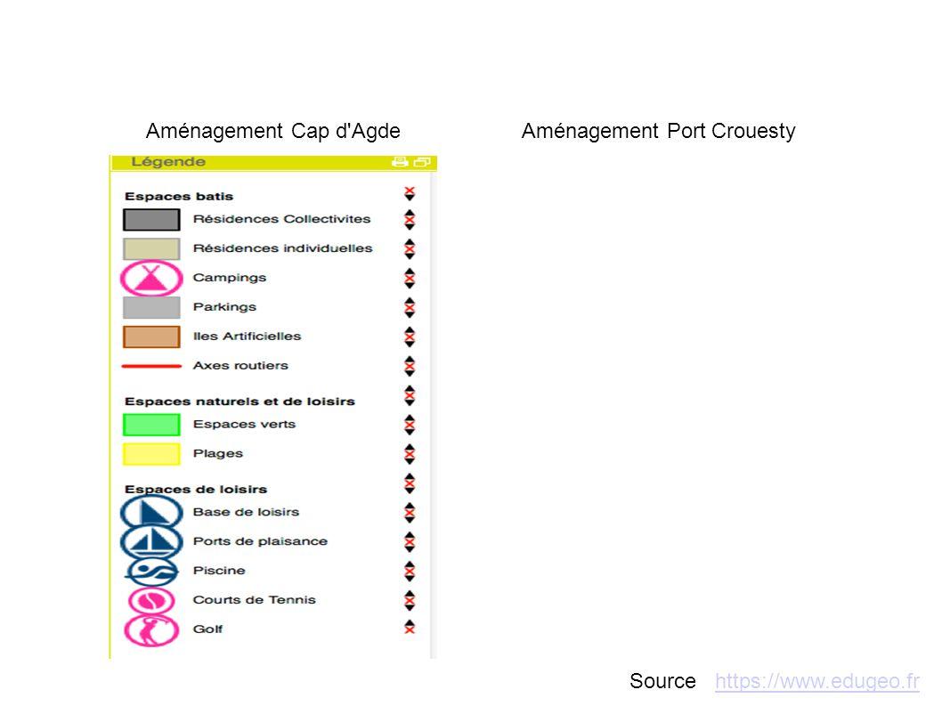 Aménagement Port Crouesty