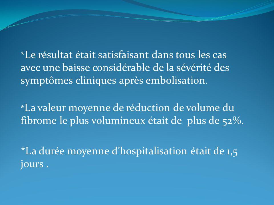 *La durée moyenne d'hospitalisation était de 1,5 jours .