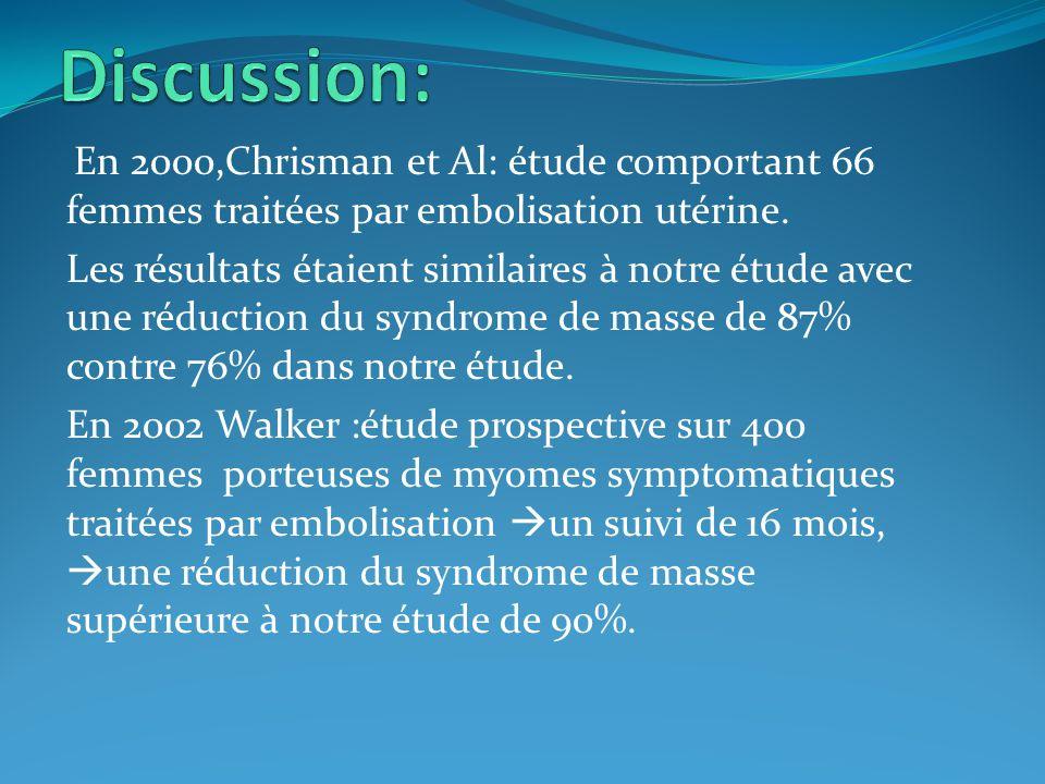 Discussion: En 2000,Chrisman et Al: étude comportant 66 femmes traitées par embolisation utérine.