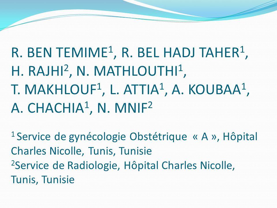 R. BEN TEMIME1, R. BEL HADJ TAHER1, H. RAJHI2, N. MATHLOUTHI1, T