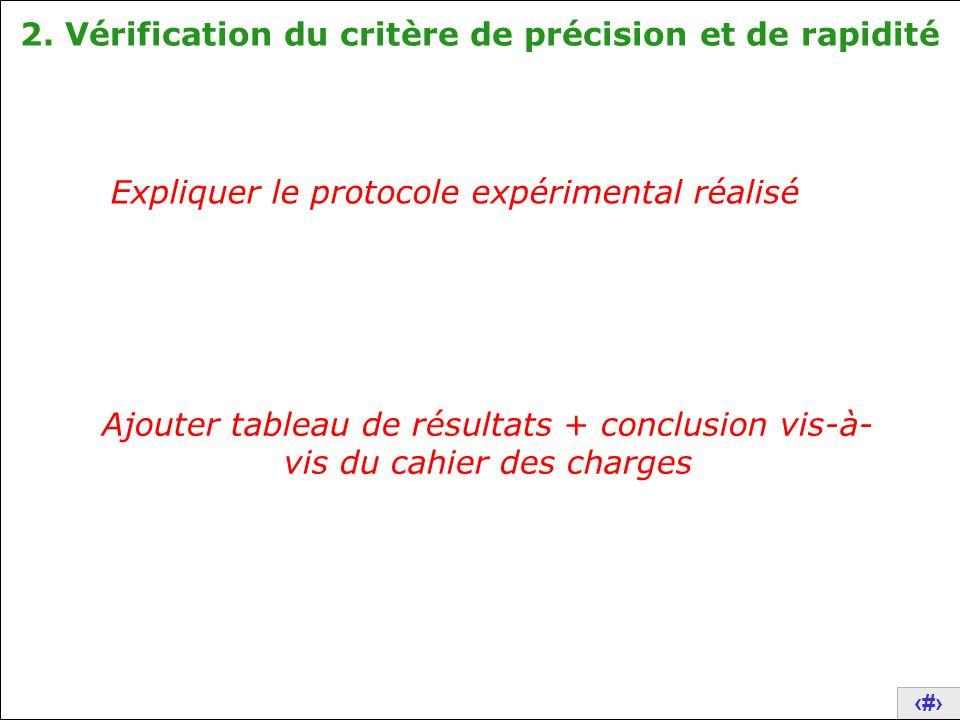 2. Vérification du critère de précision et de rapidité