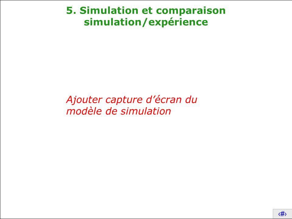5. Simulation et comparaison simulation/expérience