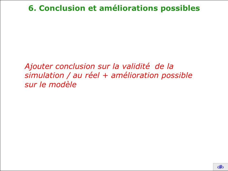 6. Conclusion et améliorations possibles