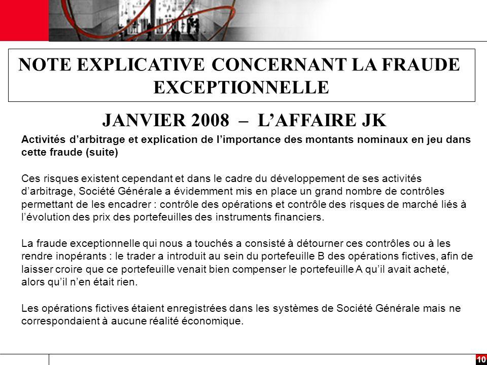 NOTE EXPLICATIVE CONCERNANT LA FRAUDE