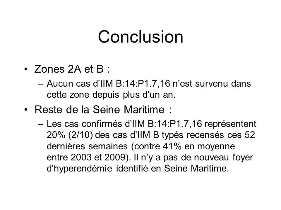 Conclusion Zones 2A et B : Reste de la Seine Maritime :