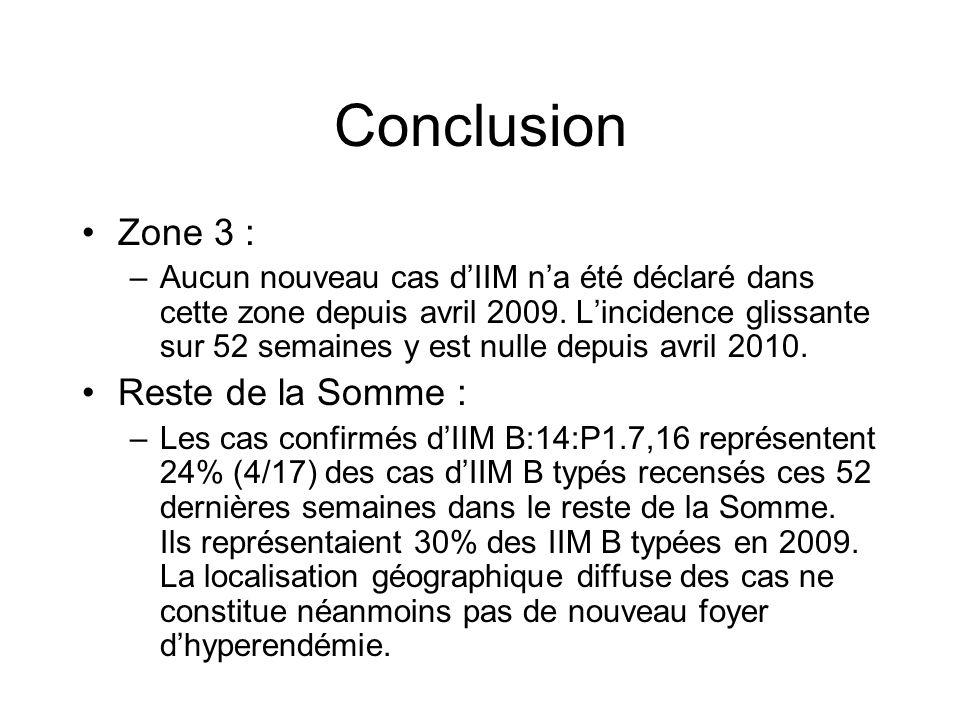 Conclusion Zone 3 : Reste de la Somme :