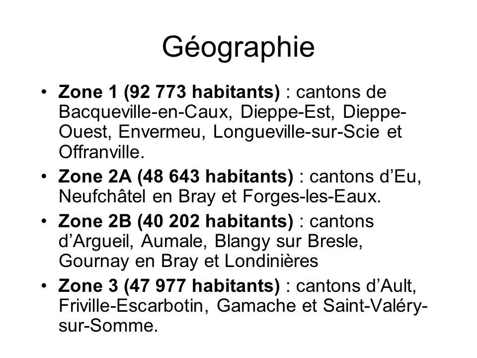 Géographie Zone 1 (92 773 habitants) : cantons de Bacqueville-en-Caux, Dieppe-Est, Dieppe-Ouest, Envermeu, Longueville-sur-Scie et Offranville.