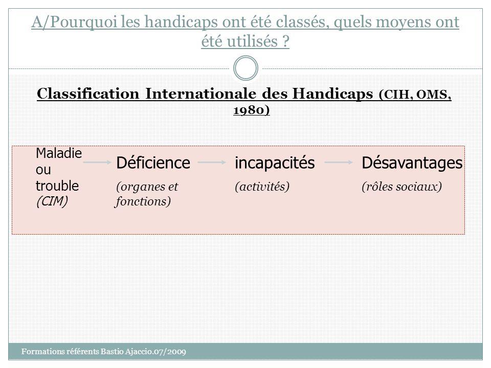 Classification Internationale des Handicaps (CIH, OMS, 1980)