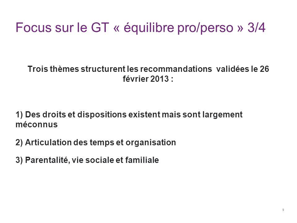 Focus sur le GT « équilibre pro/perso » 4/4