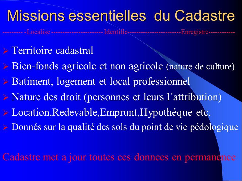 Missions essentielles du Cadastre