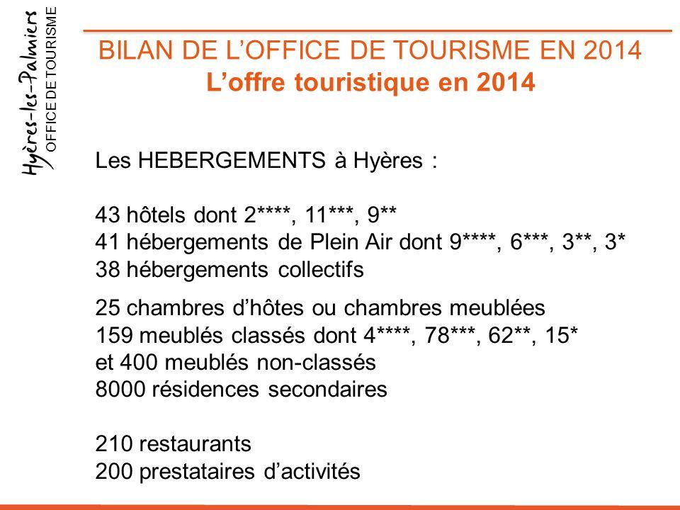 L'offre touristique en 2014