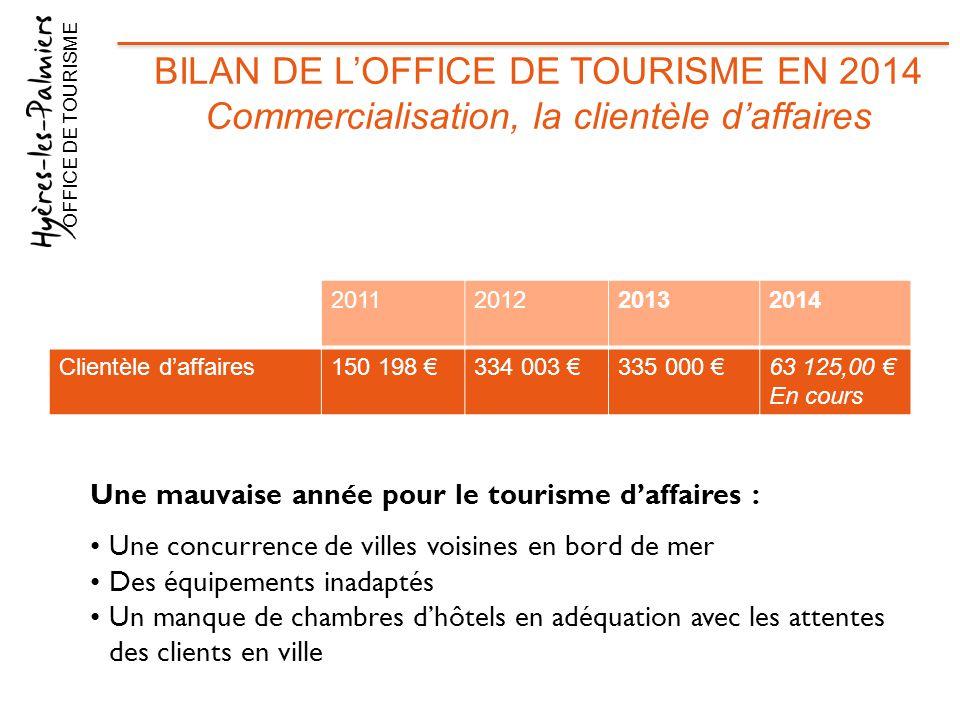 BILAN DE L'OFFICE DE TOURISME EN 2014