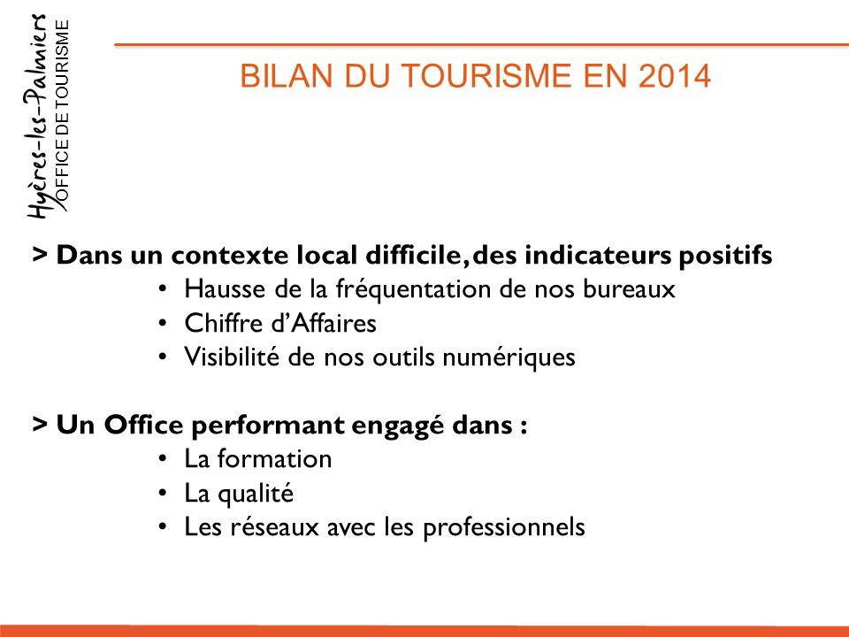 BILAN DU TOURISME EN 2014 OFFICE DE TOURISME. > Dans un contexte local difficile, des indicateurs positifs.