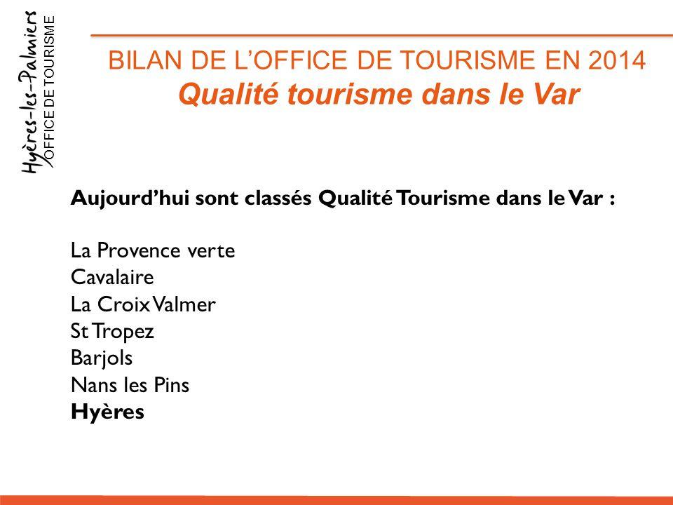 Qualité tourisme dans le Var