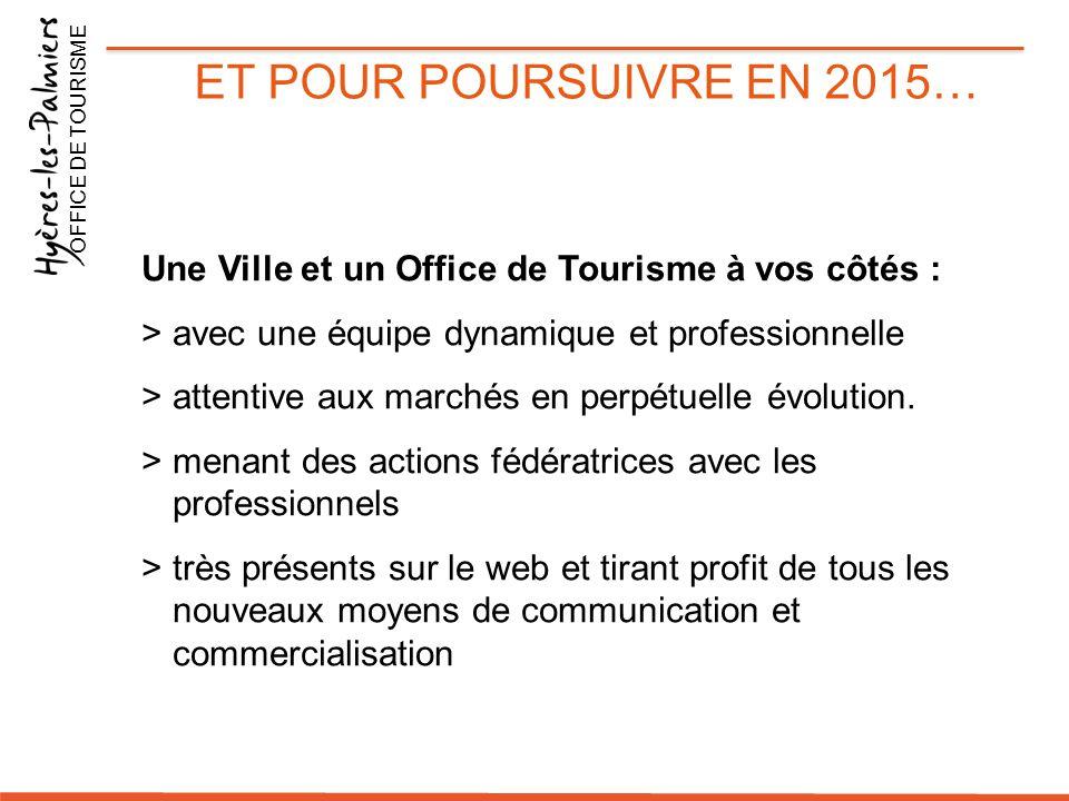 ET POUR POURSUIVRE EN 2015… OFFICE DE TOURISME. Une Ville et un Office de Tourisme à vos côtés : avec une équipe dynamique et professionnelle.