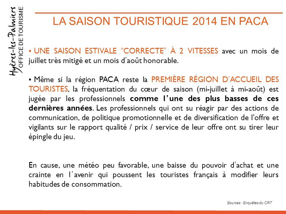 LA SAISON TOURISTIQUE 2014 EN PACA
