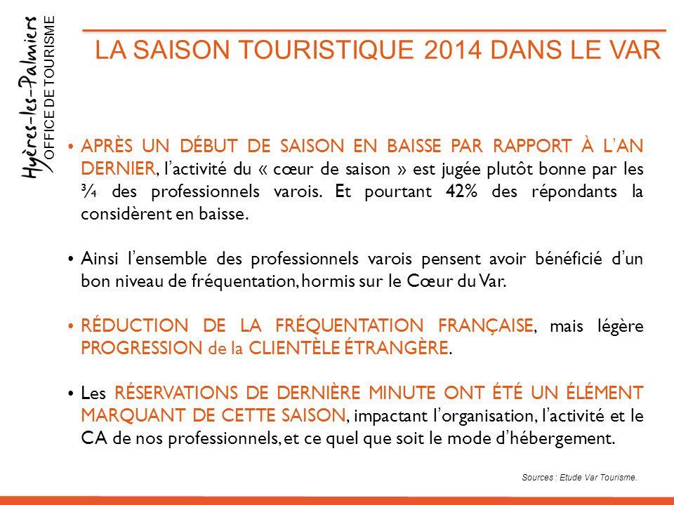 LA SAISON TOURISTIQUE 2014 DANS LE VAR