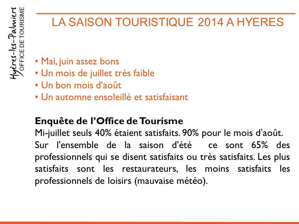 LA SAISON TOURISTIQUE 2014 A HYERES