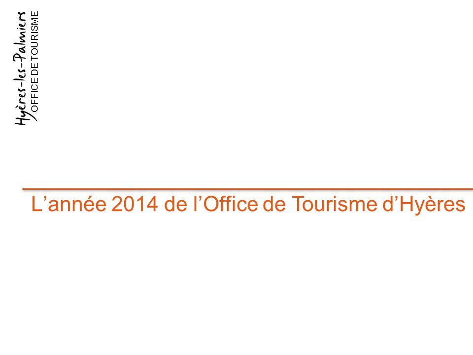 L'année 2014 de l'Office de Tourisme d'Hyères
