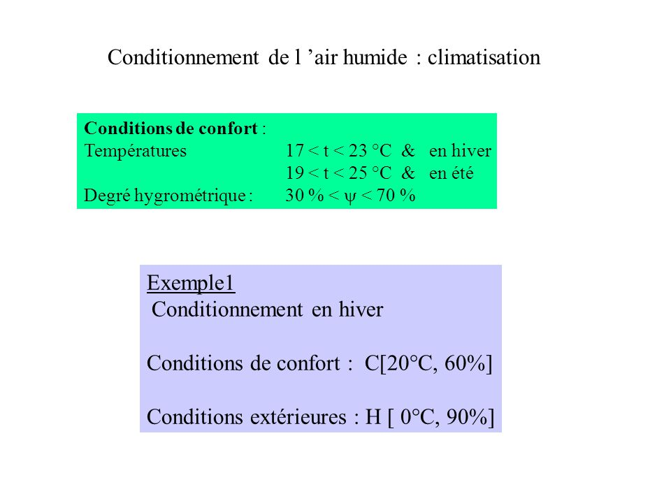 Conditionnement de l 'air humide : climatisation