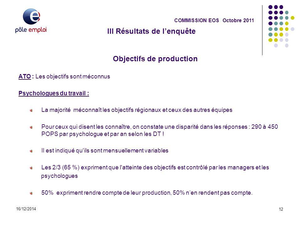 III Résultats de l'enquête Objectifs de production