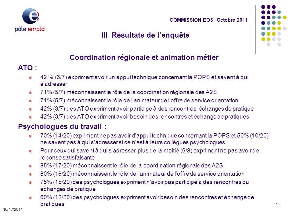 III Résultats de l'enquête Coordination régionale et animation métier