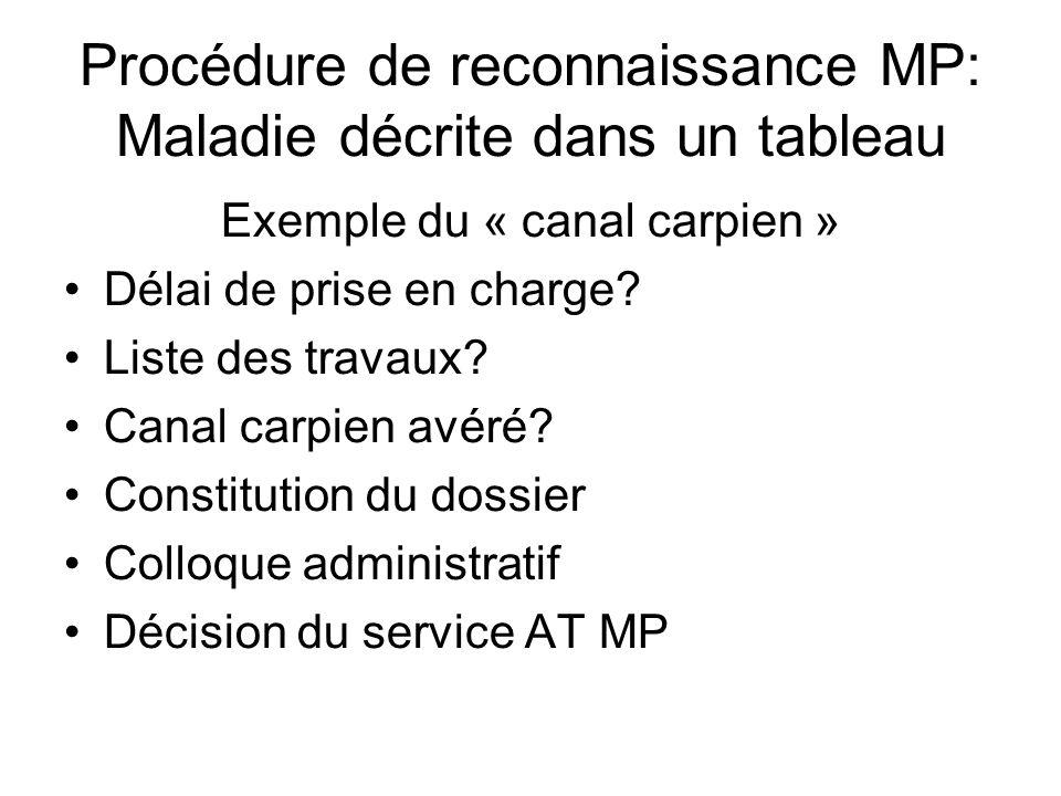Procédure de reconnaissance MP: Maladie décrite dans un tableau