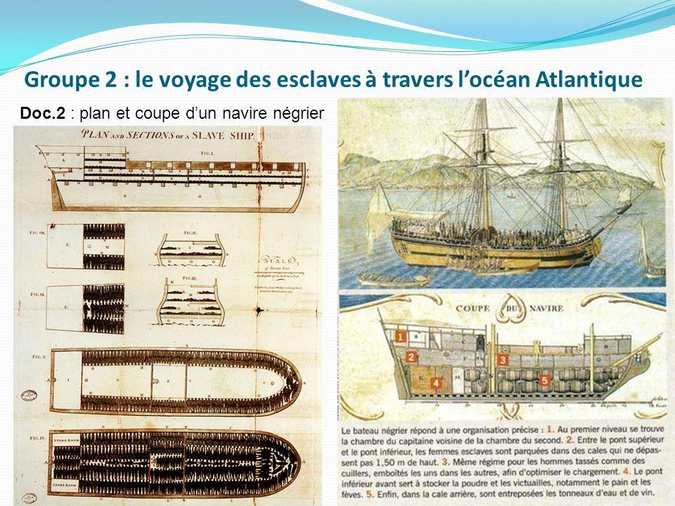 Groupe 2 : le voyage des esclaves à travers l'océan Atlantique