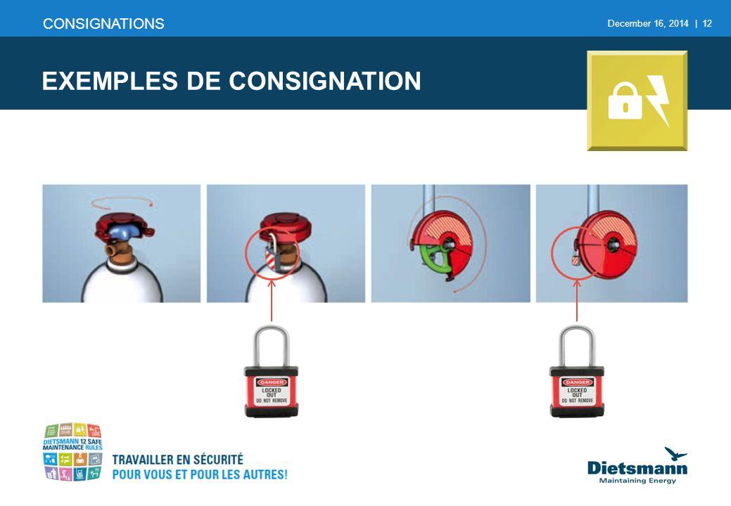 EXEMPLES DE CONSIGNATION