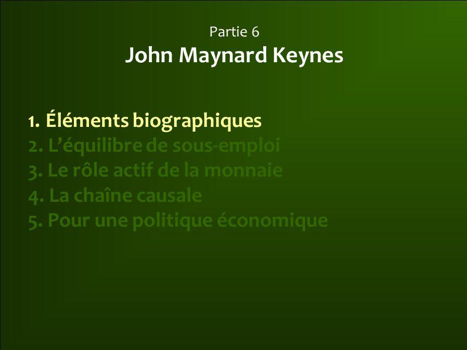 John Maynard Keynes Éléments biographiques