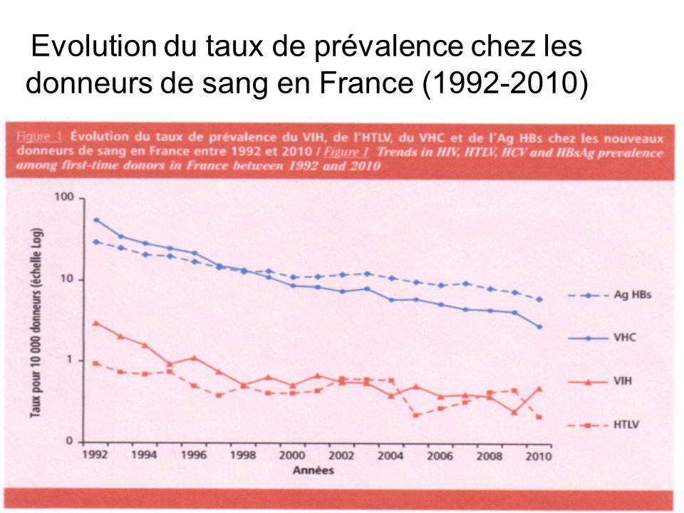 Evolution du taux de prévalence chez les donneurs de sang en France (1992-2010)